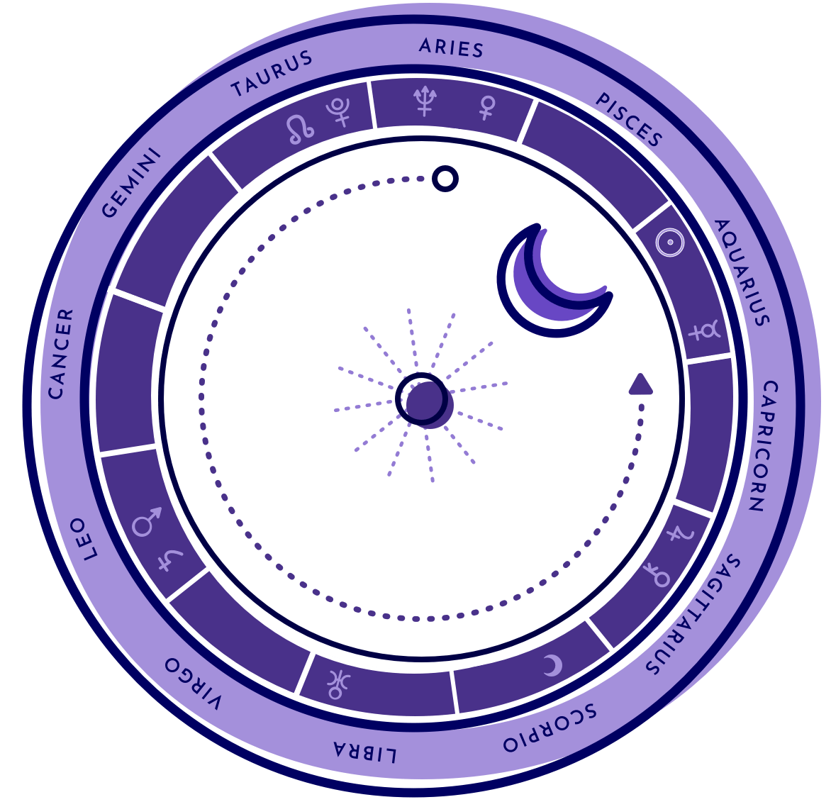 astro-chart-img